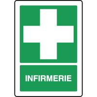 Panneau de premiers secours vertical infirmerie