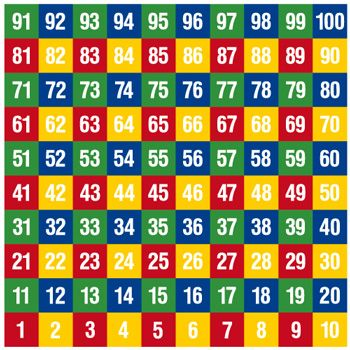 Jeu thermocollant la table de multiplication